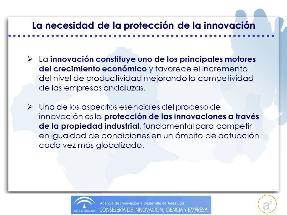 La necesidad de la protección de la innovación La innovación constituye uno de los principales motores del crecimiento económico y favorece el incremento del nivel de productividad mejorando la competividad de las empresas andaluzas.