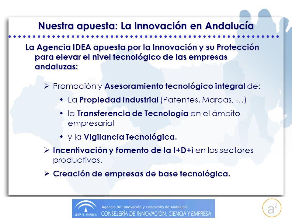 Nuestra apuesta: La Innovación en Andalucía La Agencia IDEA apuesta por la Innovación y su Protección para elevar el nivel tecnológico de las empresas andaluzas: Promoción y Asesoramiento tecnológico integral de: La Propiedad Industrial (Patentes, Marcas, …) la Transferencia de Tecnología en el ámbito empresarial y la Vigilancia Tecnológica.