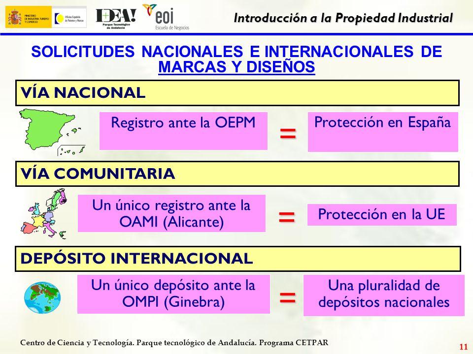 Centro de Ciencia y Tecnología. Parque tecnológico de Andalucía. Programa CETPAR Introducción a la Propiedad Industrial 10 ¿DURACIÓN DEL DISEÑO INDUST