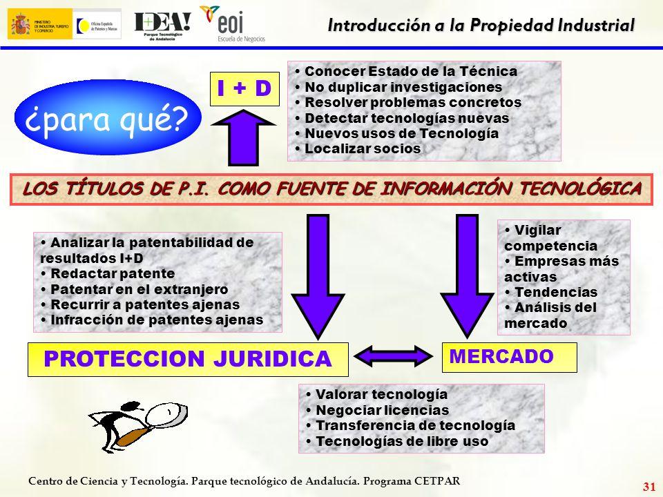 Centro de Ciencia y Tecnología. Parque tecnológico de Andalucía. Programa CETPAR Introducción a la Propiedad Industrial 30 Marca mixta (gráfico-denomi