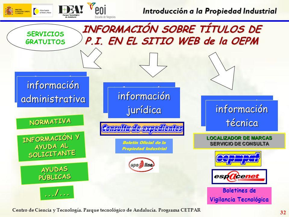 Centro de Ciencia y Tecnología. Parque tecnológico de Andalucía. Programa CETPAR Introducción a la Propiedad Industrial 31 LOS TÍTULOS DE P.I. COMO FU