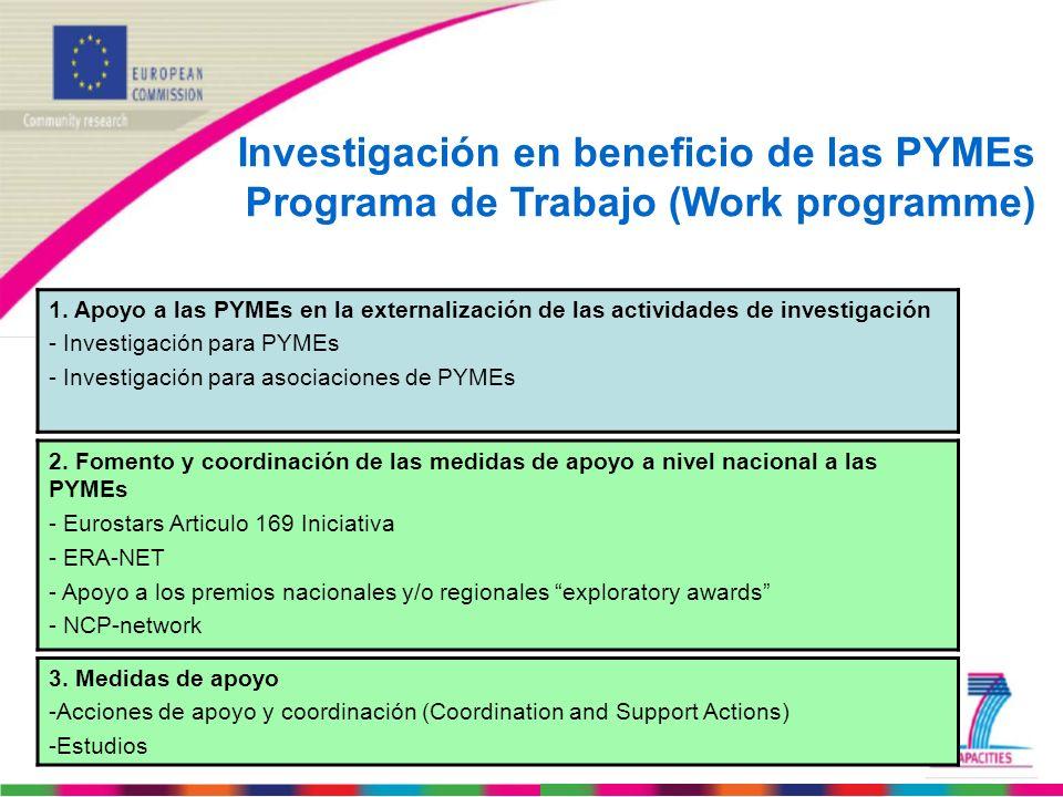 Investigación en beneficio de las PYMEs Programa de Trabajo (Work programme) 1. Apoyo a las PYMEs en la externalización de las actividades de investig