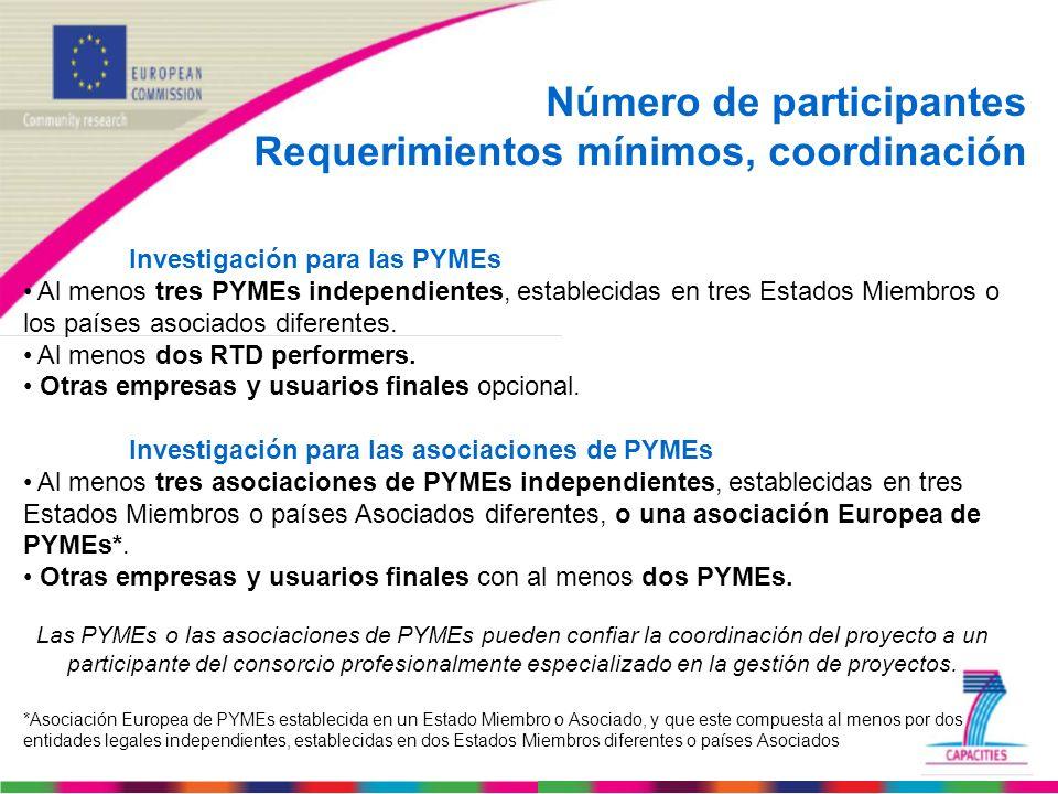 Número de participantes Requerimientos mínimos, coordinación Investigación para las PYMEs Al menos tres PYMEs independientes, establecidas en tres Est