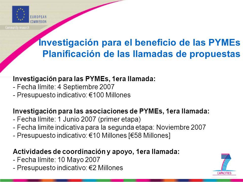 Investigación para el beneficio de las PYMEs Planificación de las llamadas de propuestas Investigación para las PYMEs, 1era llamada: - Fecha límite: 4