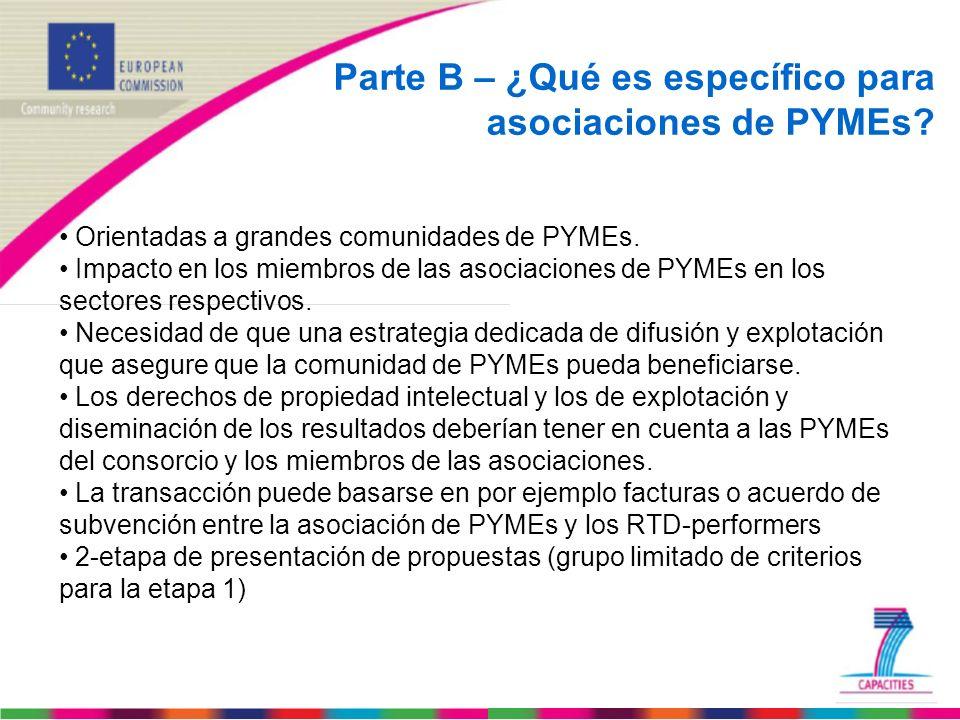 Parte B – ¿Qué es específico para asociaciones de PYMEs? Orientadas a grandes comunidades de PYMEs. Impacto en los miembros de las asociaciones de PYM