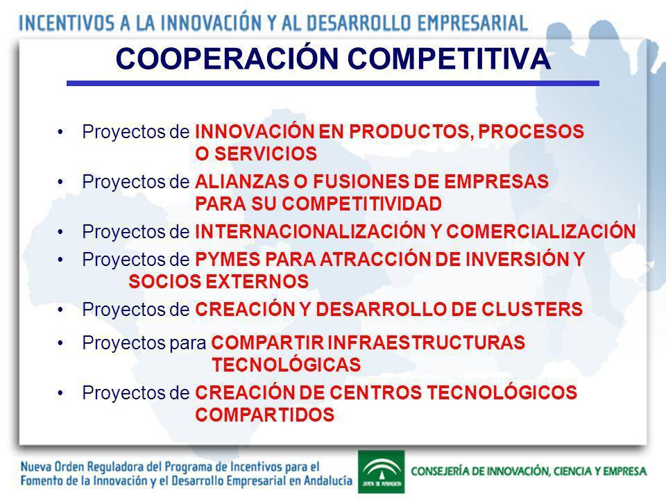 Proyectos de INNOVACIÓN EN PRODUCTOS, PROCESOS O SERVICIOS COOPERACIÓN COMPETITIVA Proyectos de ALIANZAS O FUSIONES DE EMPRESAS PARA SU COMPETITIVIDAD Proyectos de INTERNACIONALIZACIÓN Y COMERCIALIZACIÓN Proyectos de PYMES PARA ATRACCIÓN DE INVERSIÓN Y SOCIOS EXTERNOS Proyectos de CREACIÓN Y DESARROLLO DE CLUSTERS Proyectos para COMPARTIR INFRAESTRUCTURAS TECNOLÓGICAS Proyectos de CREACIÓN DE CENTROS TECNOLÓGICOS COMPARTIDOS