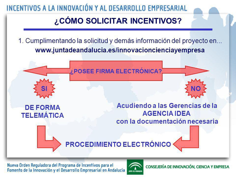 ¿CÓMO SOLICITAR INCENTIVOS.1. Cumplimentando la solicitud y demás información del proyecto en...
