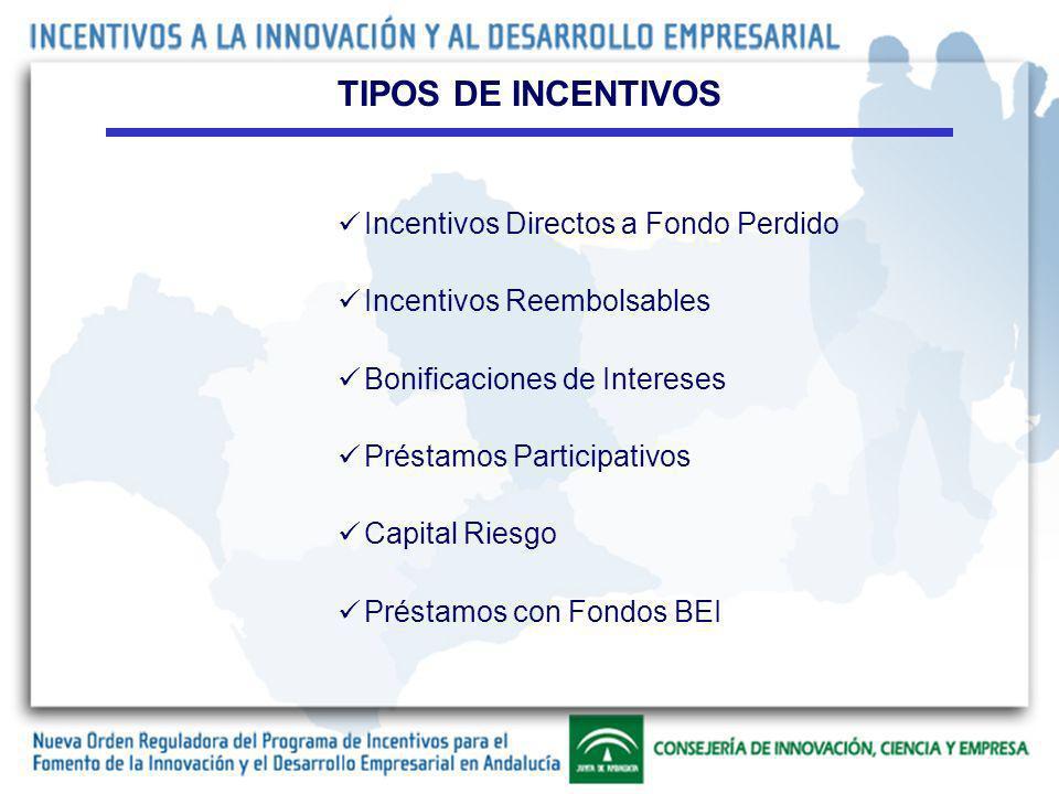 Incentivos Directos a Fondo Perdido Incentivos Reembolsables Bonificaciones de Intereses Préstamos Participativos Capital Riesgo Préstamos con Fondos BEI TIPOS DE INCENTIVOS