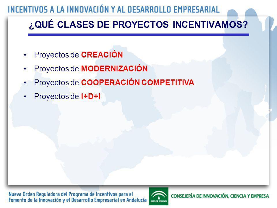 Proyectos de CREACIÓN Proyectos de MODERNIZACIÓN Proyectos de COOPERACIÓN COMPETITIVA Proyectos de I+D+I ¿QUÉ CLASES DE PROYECTOS INCENTIVAMOS?