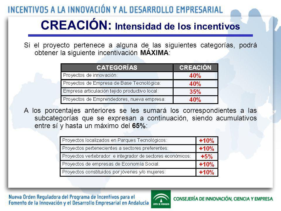 Si el proyecto pertenece a alguna de las siguientes categorías, podrá obtener la siguiente incentivación MÁXIMA: CREACIÓN: Intensidad de los incentivos A los porcentajes anteriores se les sumará los correspondientes a las subcategorías que se expresan a continuación, siendo acumulativos entre sí y hasta un máximo del 65%: