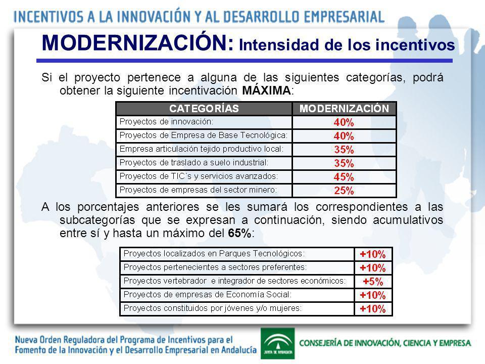 Si el proyecto pertenece a alguna de las siguientes categorías, podrá obtener la siguiente incentivación MÁXIMA: MODERNIZACIÓN: Intensidad de los incentivos A los porcentajes anteriores se les sumará los correspondientes a las subcategorías que se expresan a continuación, siendo acumulativos entre sí y hasta un máximo del 65%:
