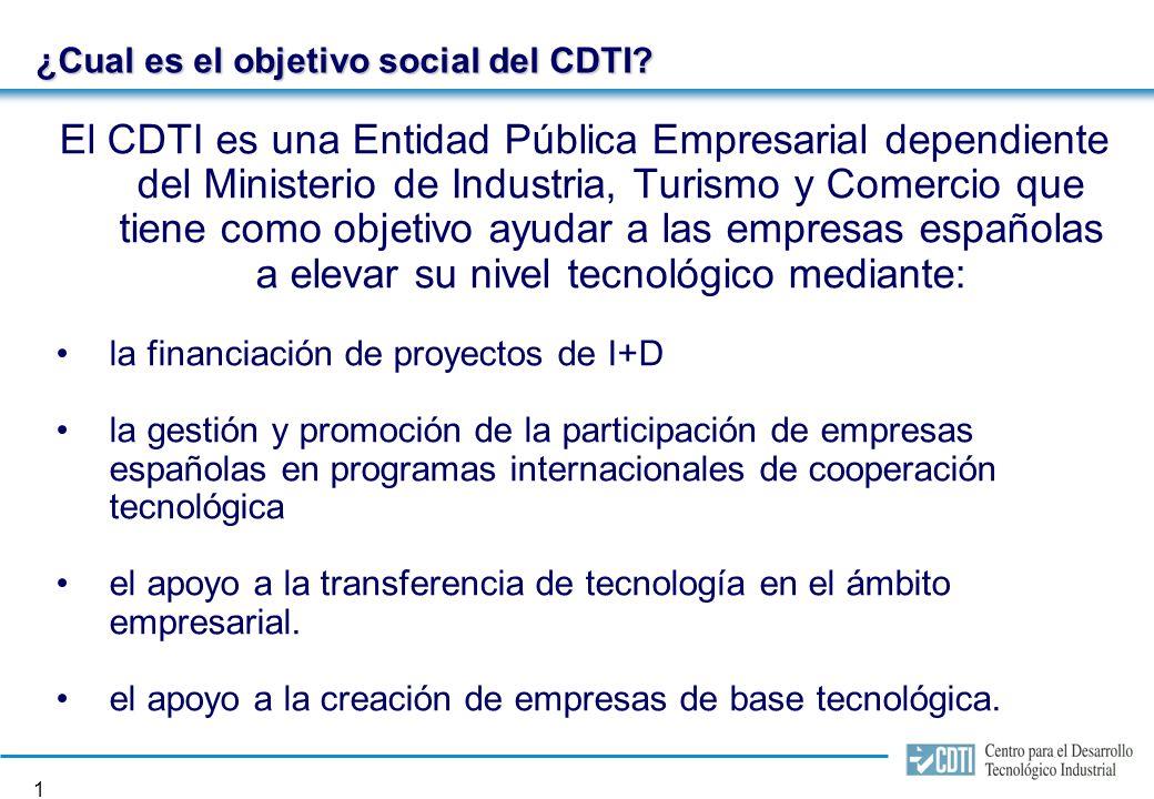 21 ¿Cómo se presenta un proyecto al CDTI.Telemáticamente a través de nuestra Web.