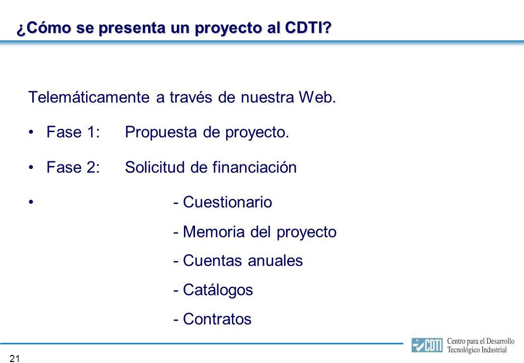 20 Características de un proyecto CDTI No líneas predeterminadas.