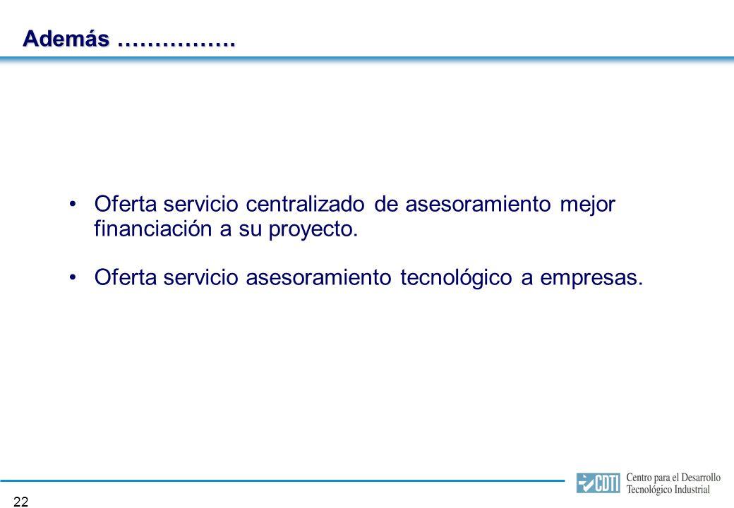 21 ¿Cómo se presenta un proyecto al CDTI. Telemáticamente a través de nuestra Web.