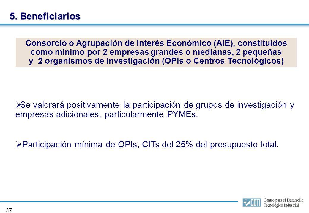 36 4. Áreas temáticas Biomedicina y Ciencias de la Salud (incluyendo Biotecnología).