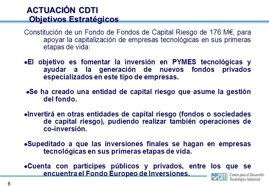 5 PROYECTOS NEOTEC - Creación y consolidación de empresas de base tecnológica.
