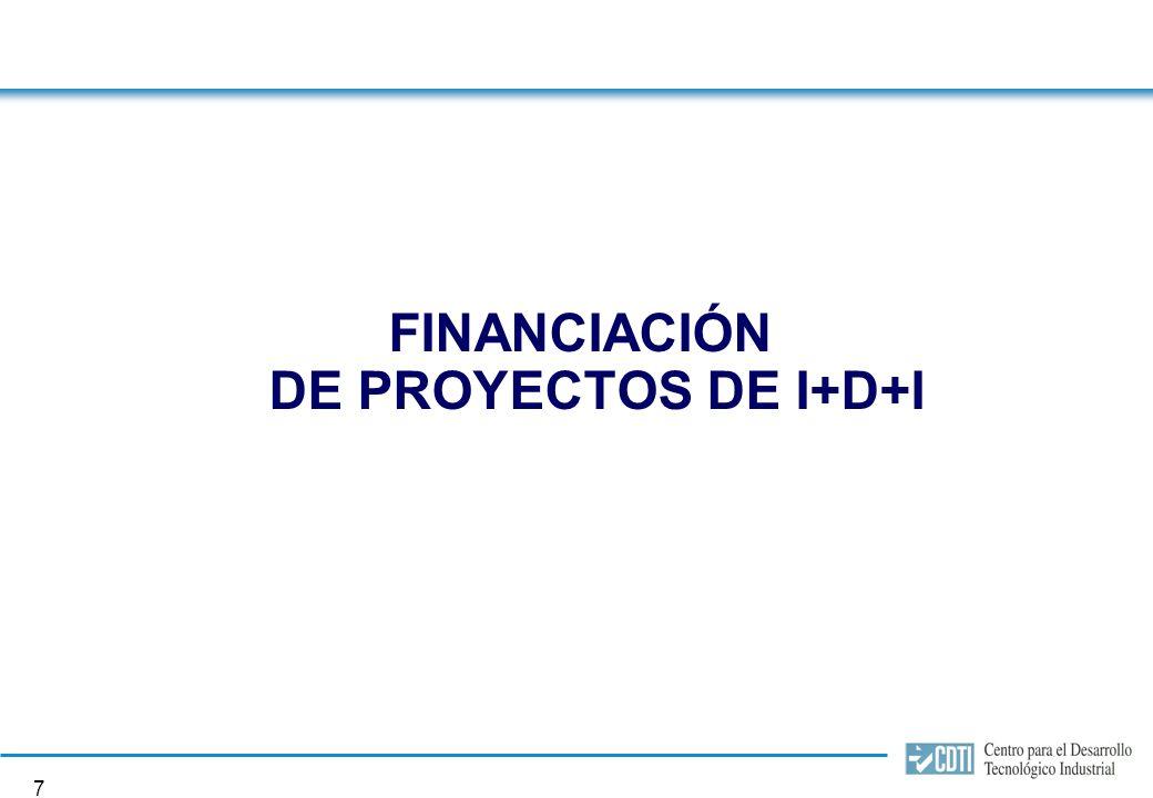 27 Objetivo –Mejora de la competitividad de la industria europea mediante la financiación descentralizada de la I+D competitiva internacional Características –Proyectos generados por las propias empresas –No existen líneas técnicas predeterminadas –Presentación de propuestas continua –Evaluación de los proyectos en cada país –Financiación de los proyectos en cada país –Participación empresarial de, al menos, dos países EUREKA Programas Internacionales Eureka