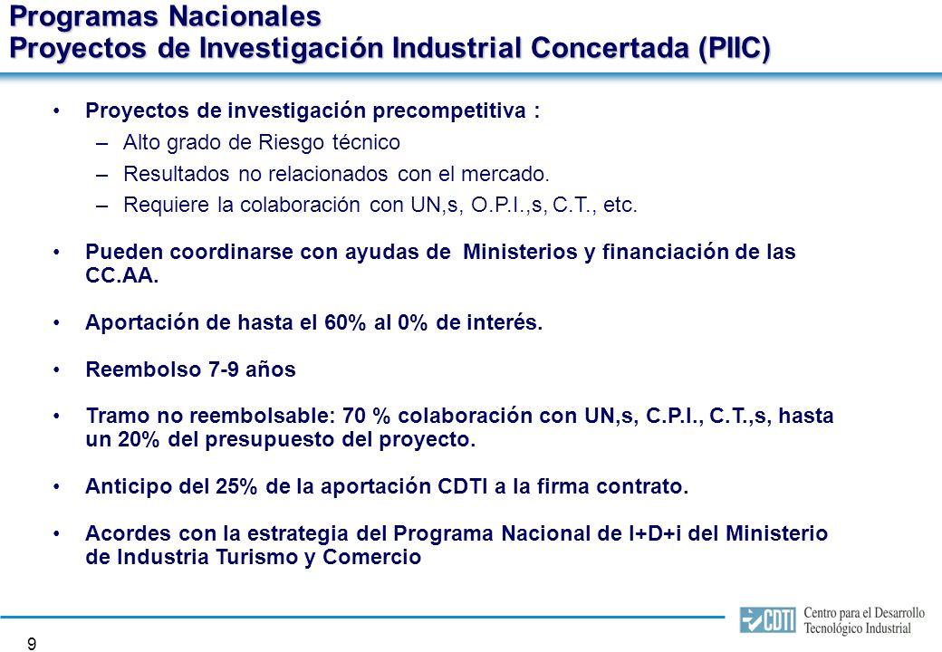 9 Programas Nacionales Proyectos de Investigación Industrial Concertada (PIIC) Proyectos de investigación precompetitiva : –Alto grado de Riesgo técnico –Resultados no relacionados con el mercado.