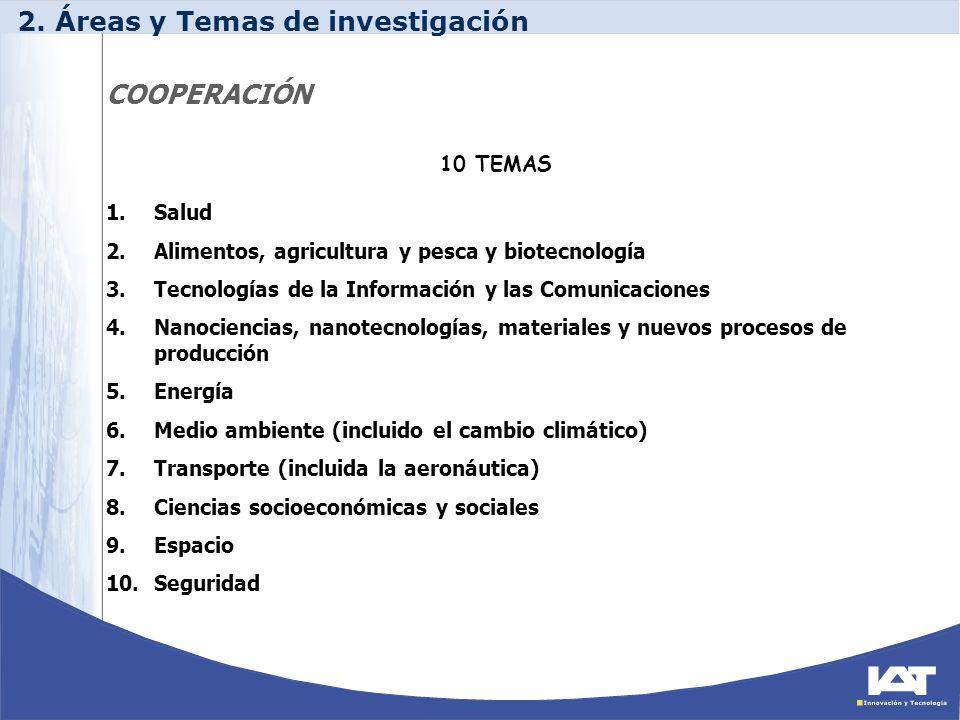 COOPERACIÓN 1.Salud 2.Alimentos, agricultura y pesca y biotecnología 3.Tecnologías de la Información y las Comunicaciones 4.Nanociencias, nanotecnolog