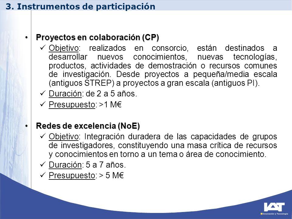 Proyectos en colaboración (CP)Proyectos en colaboración (CP) Objetivo: realizados en consorcio, están destinados a desarrollar nuevos conocimientos, n