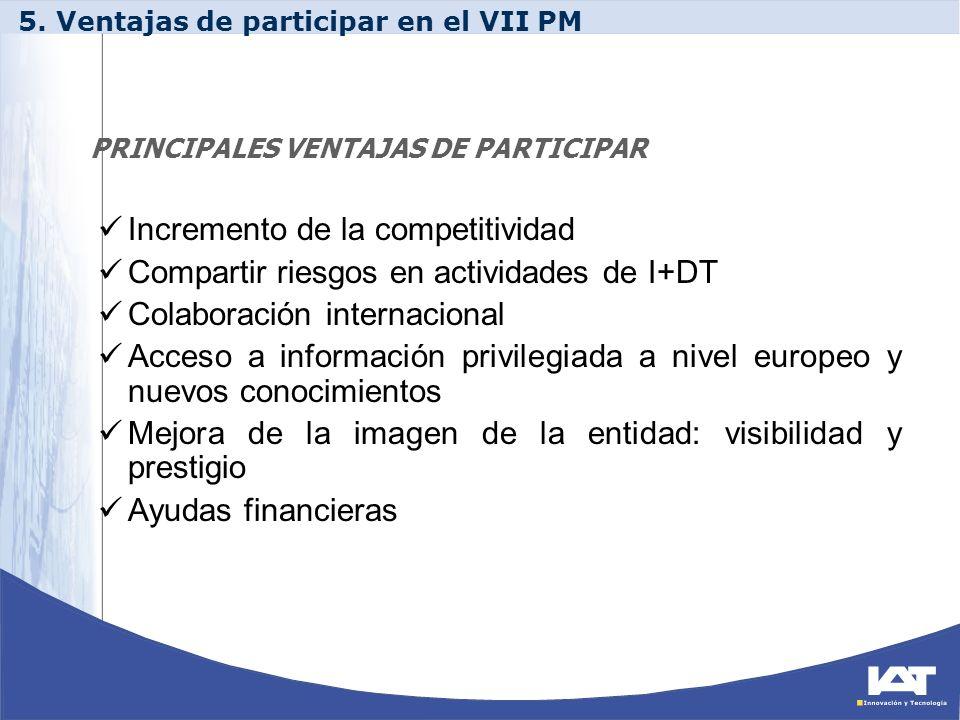 Incremento de la competitividad Compartir riesgos en actividades de I+DT Colaboración internacional Acceso a información privilegiada a nivel europeo