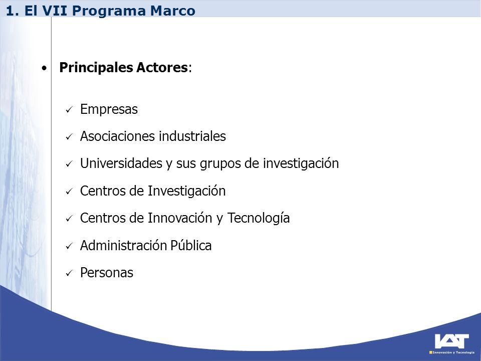 Principales Actores: Empresas Asociaciones industriales Universidades y sus grupos de investigación Centros de Investigación Centros de Innovación y T