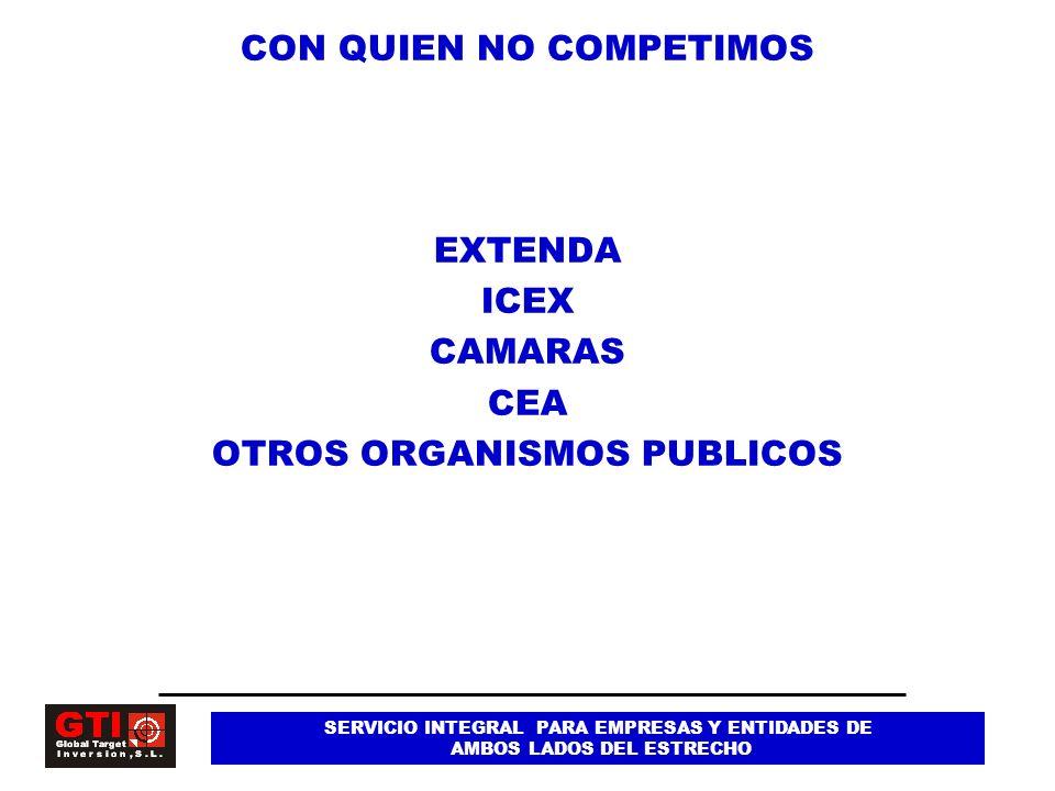 13 IMPORT/EXPORT - TRADING - E. COMERCE - NET WORK - AGENCIA/REPRESENTACION - CONSULTORIA INTERNACIONAL - INTERNACIONALIZACION PYME - LOGISTICA - MADE