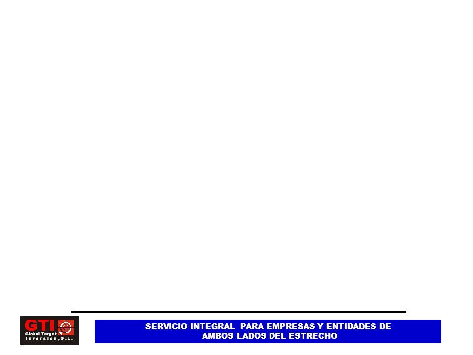15 IMPORT/EXPORT - TRADING - E. COMERCE - NET WORK - AGENCIA/REPRESENTACION - CONSULTORIA INTERNACIONAL - INTERNACIONALIZACION PYME - LOGISTICA - MADE