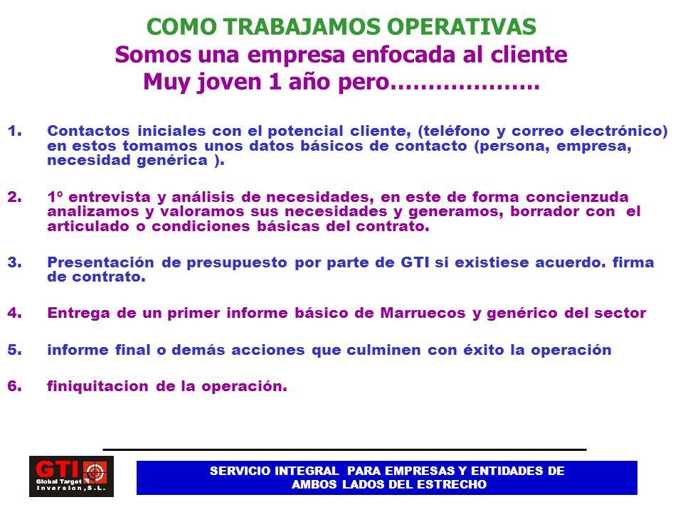 5 IMPORT/EXPORT - TRADING - E. COMERCE - NET WORK - AGENCIA/REPRESENTACION - CONSULTORIA INTERNACIONAL - INTERNACIONALIZACION PYME - LOGISTICA - MADE
