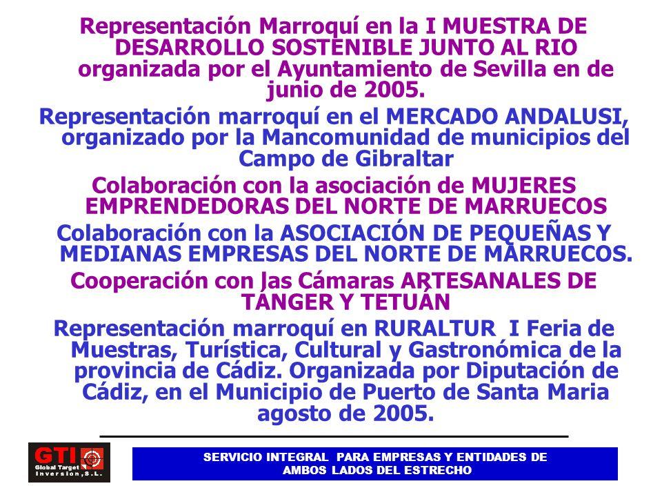 9 IMPORT/EXPORT - TRADING - E. COMERCE - NET WORK - AGENCIA/REPRESENTACION - CONSULTORIA INTERNACIONAL - INTERNACIONALIZACION PYME - LOGISTICA - MADE