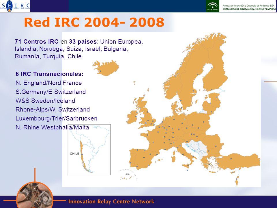 Principal Objetivo de la Red Incrementar la Competitividad Empresarial Europea fortaleciendo la tecnología y la base innovadora de las Pymes Europeas ¿Cómo.