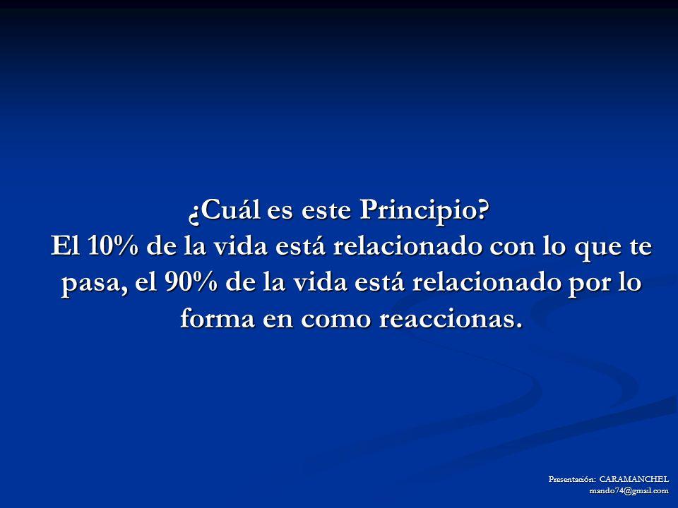 ¿Cuál es este Principio? El 10% de la vida está relacionado con lo que te pasa, el 90% de la vida está relacionado por lo forma en como reaccionas. Pr