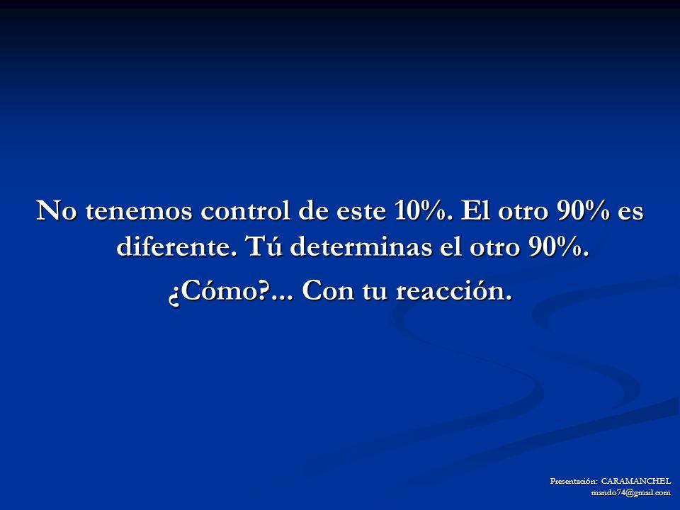 No tenemos control de este 10%. El otro 90% es diferente. Tú determinas el otro 90%. ¿Cómo?... Con tu reacción. Presentación: CARAMANCHEL mando74@gmai