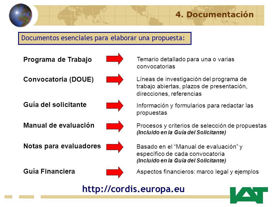 Guía del solicitante Información y formularios para redactar las propuestas Programa de Trabajo Temario detallado para una o varias convocatorias Conv