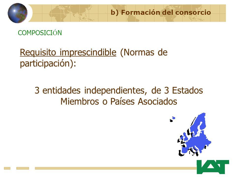 Requisito imprescindible (Normas de participación): 3 entidades independientes, de 3 Estados Miembros o Países Asociados COMPOSICI Ó N b) Formación de