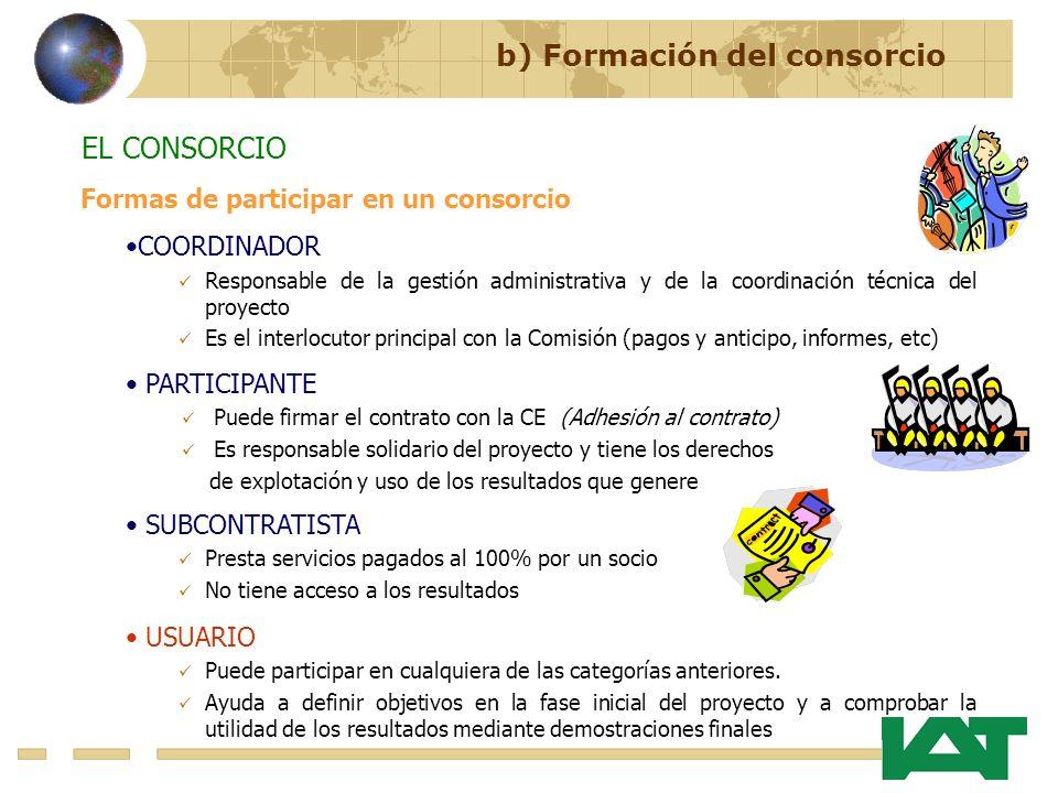 Formas de participar en un consorcio COORDINADOR Responsable de la gestión administrativa y de la coordinación técnica del proyecto Es el interlocutor