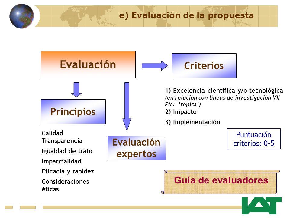 Evaluación Principios Evaluación expertos Criterios Calidad Transparencia Igualdad de trato Imparcialidad Eficacia y rapidez Consideraciones éticas 1)