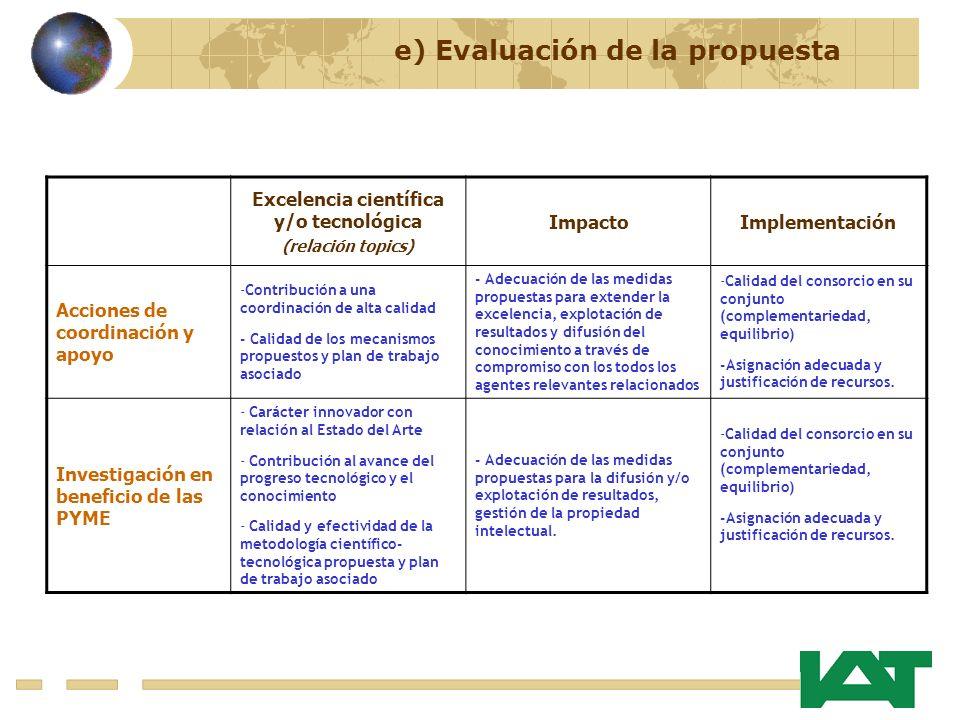 Excelencia científica y/o tecnológica (relación topics) ImpactoImplementación Acciones de coordinación y apoyo -Contribución a una coordinación de alt