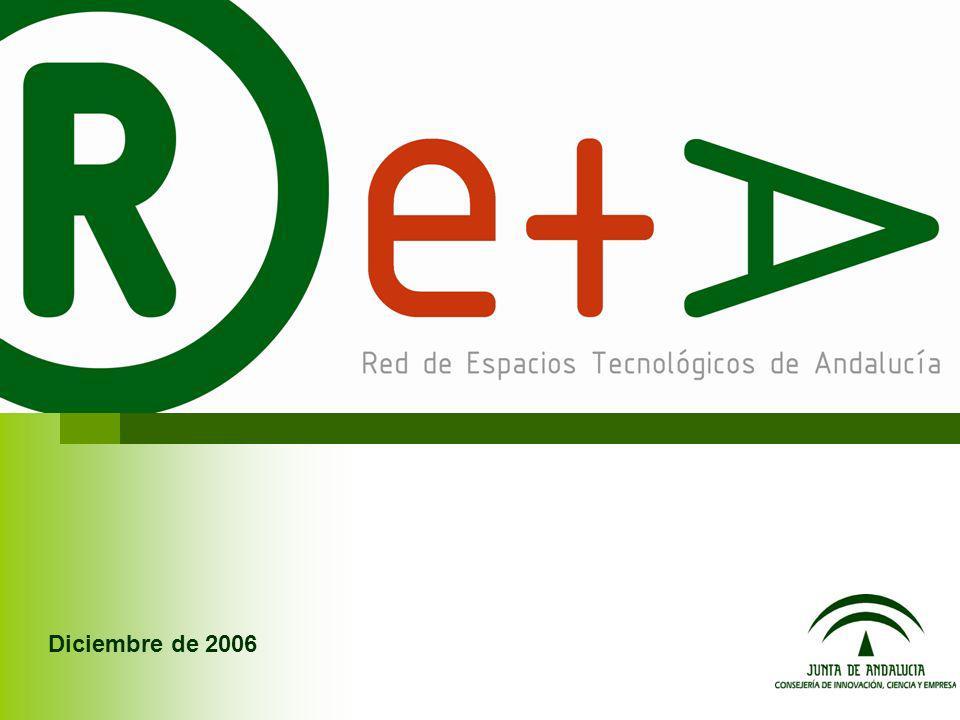 RESULTADOS: TRABAJO CON LOS ASOCIADOS RETA ha aportado 1,4 millones de euros para financiar 23 proyectos de sus asociados: Elaboración de Planes de empresas de base tecnológica Creación de observatorios tecnológicos Formación en gestión de la I+D+I y nuevas tecnologías Encuentros entre emprendedores e inversores tecnológicos Mesas de transferencia de tecnología Jornadas y encuentros empresariales