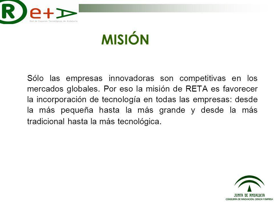 Sólo las empresas innovadoras son competitivas en los mercados globales.