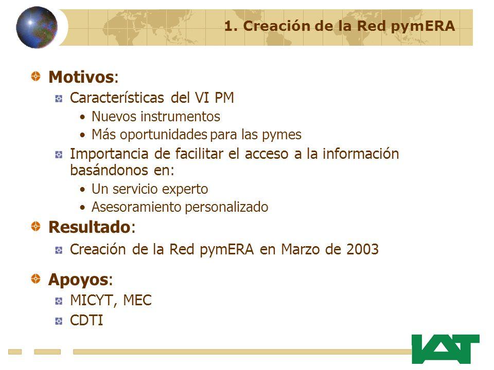 Motivos: Características del VI PM Nuevos instrumentos Más oportunidades para las pymes Importancia de facilitar el acceso a la información basándonos en: Un servicio experto Asesoramiento personalizado Resultado: Creación de la Red pymERA en Marzo de 2003 Apoyos: MICYT, MEC CDTI 1.