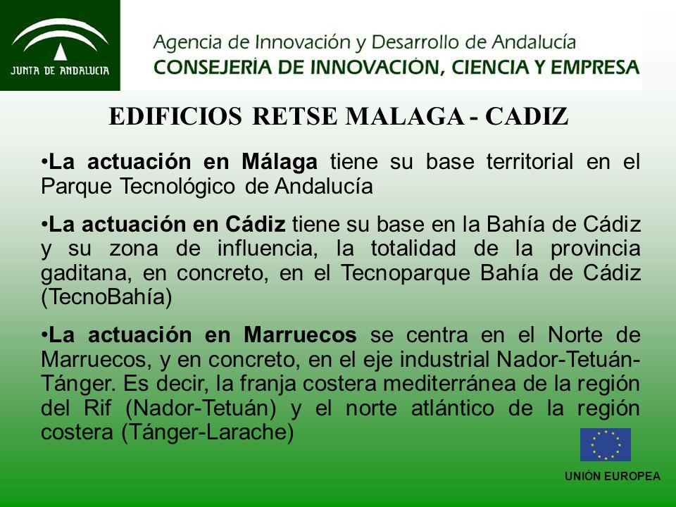 UNIÓN EUROPEA La actuación en Málaga tiene su base territorial en el Parque Tecnológico de Andalucía La actuación en Cádiz tiene su base en la Bahía de Cádiz y su zona de influencia, la totalidad de la provincia gaditana, en concreto, en el Tecnoparque Bahía de Cádiz (TecnoBahía) La actuación en Marruecos se centra en el Norte de Marruecos, y en concreto, en el eje industrial Nador-Tetuán- Tánger.