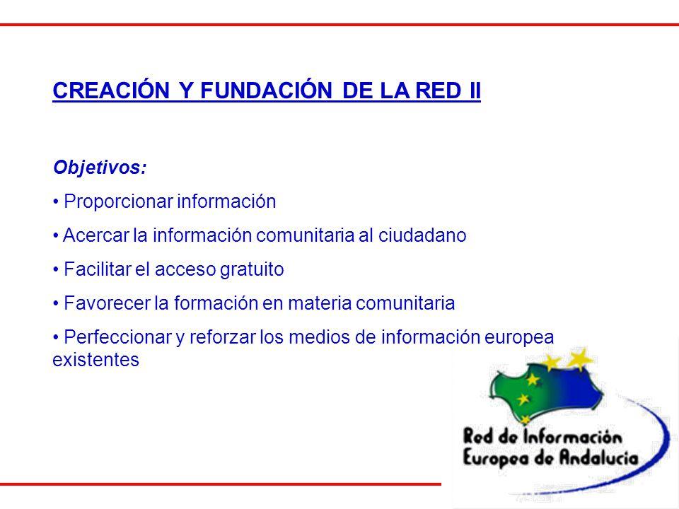 CREACIÓN Y FUNDACIÓN DE LA RED II Objetivos: Proporcionar información Acercar la información comunitaria al ciudadano Facilitar el acceso gratuito Favorecer la formación en materia comunitaria Perfeccionar y reforzar los medios de información europea existentes