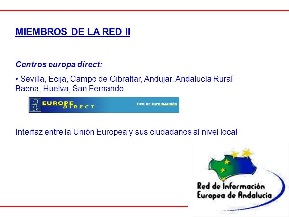 MIEMBROS DE LA RED II Centros europa direct: Sevilla, Ecija, Campo de Gibraltar, Andujar, Andalucía Rural Baena, Huelva, San Fernando Interfaz entre la Unión Europea y sus ciudadanos al nivel local