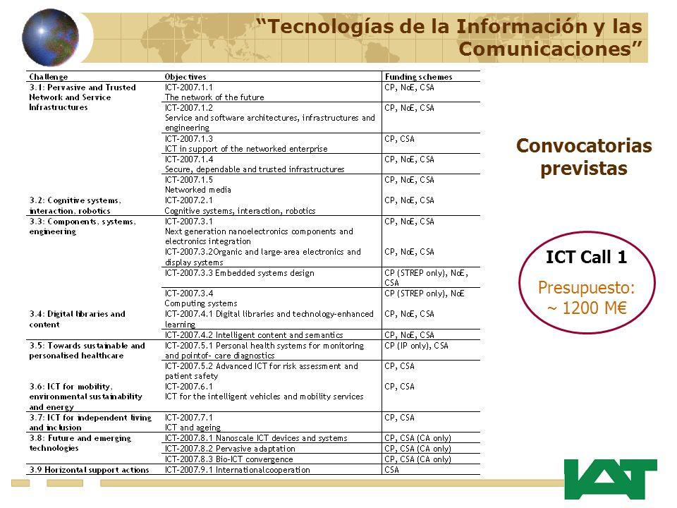 Convocatorias previstas Tecnologías de la Información y las Comunicaciones ICT Call 1 Presupuesto: 1200 M