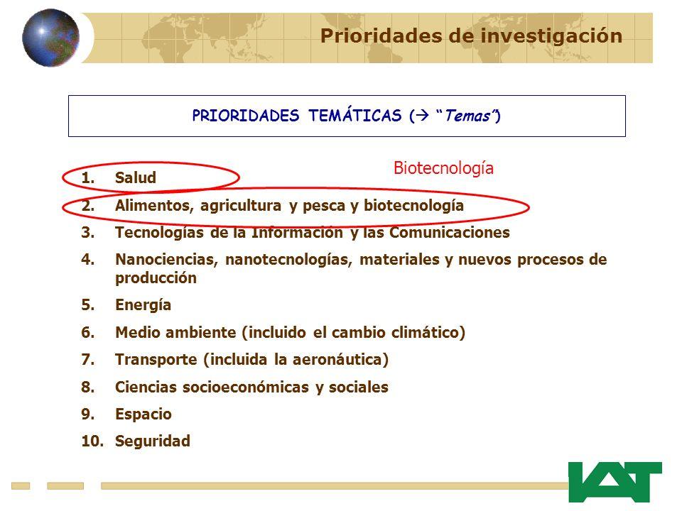 PRIORIDADES TEMÁTICAS ( Temas) 1.Salud 2.Alimentos, agricultura y pesca y biotecnología 3.Tecnologías de la Información y las Comunicaciones 4.Nanociencias, nanotecnologías, materiales y nuevos procesos de producción 5.Energía 6.Medio ambiente (incluido el cambio climático) 7.Transporte (incluida la aeronáutica) 8.Ciencias socioeconómicas y sociales 9.Espacio 10.Seguridad Prioridades de investigación Biotecnología