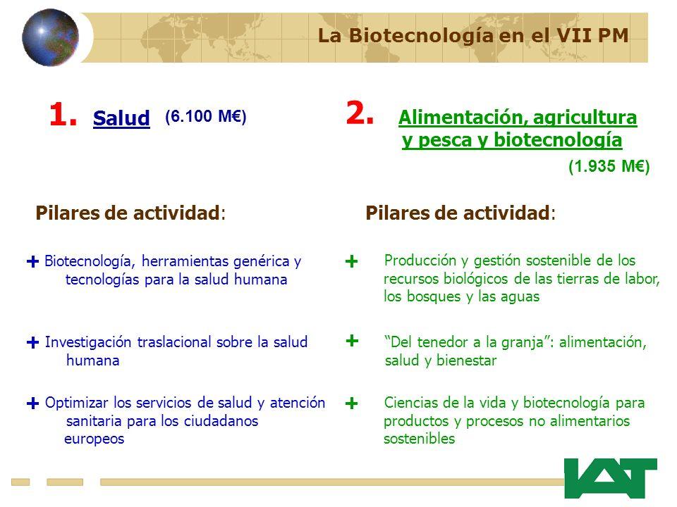 Pilares de actividad: Biotecnología, herramientas genérica y tecnologías para la salud humana Investigación traslacional sobre la salud humana Optimiz