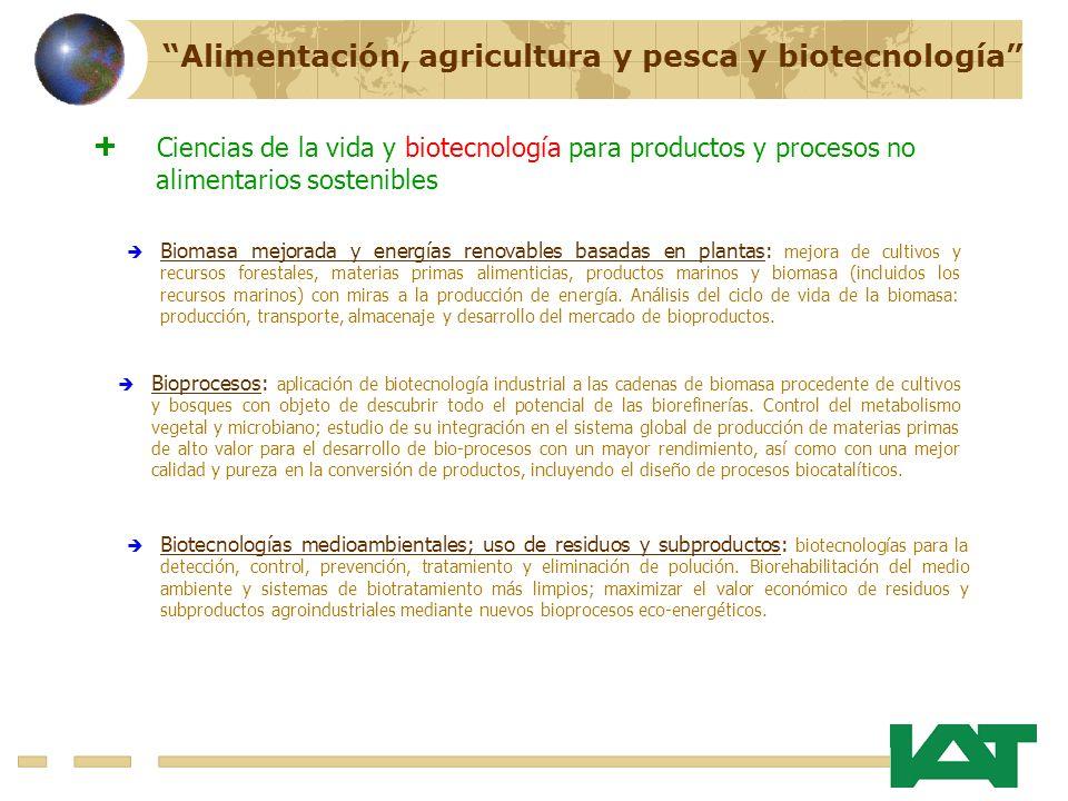 Biomasa mejorada y energías renovables basadas en plantas: mejora de cultivos y recursos forestales, materias primas alimenticias, productos marinos y