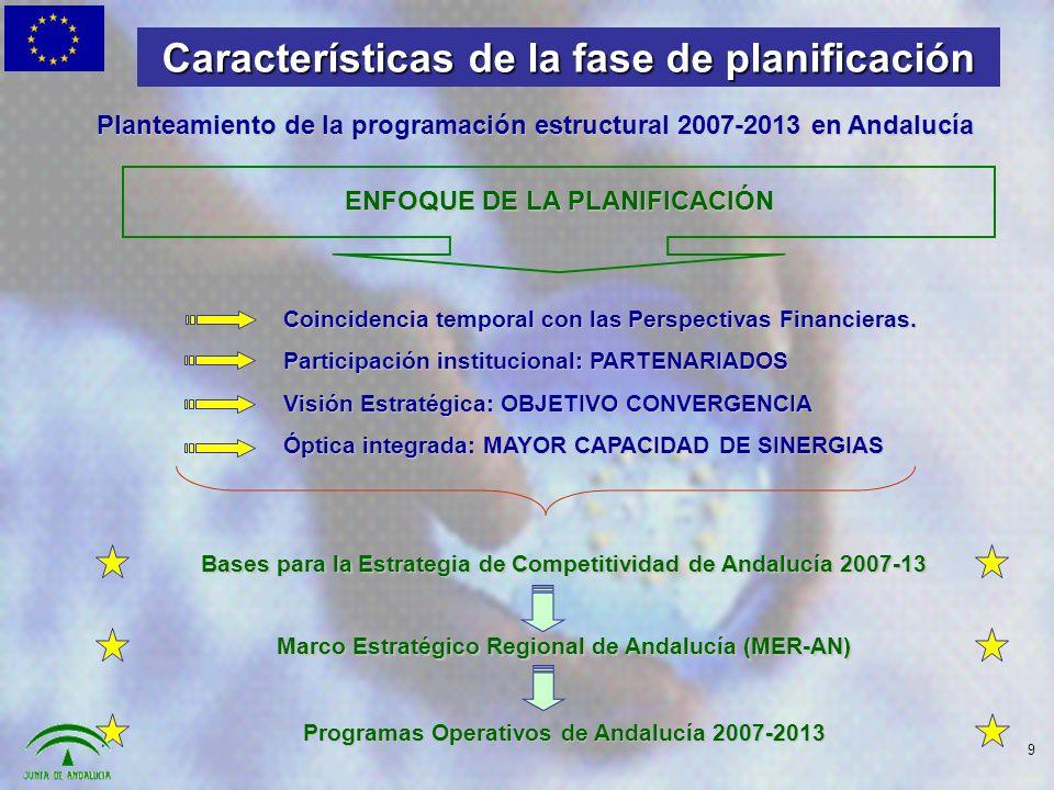 Planteamiento de la programación estructural 2007-2013 en Andalucía Bases para la Estrategia de Competitividad de Andalucía 2007-13 ENFOQUE DE LA PLANIFICACIÓN Coincidencia temporal con las Perspectivas Financieras.