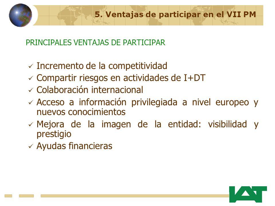 Incremento de la competitividad Compartir riesgos en actividades de I+DT Colaboración internacional Acceso a información privilegiada a nivel europeo y nuevos conocimientos Mejora de la imagen de la entidad: visibilidad y prestigio Ayudas financieras 5.